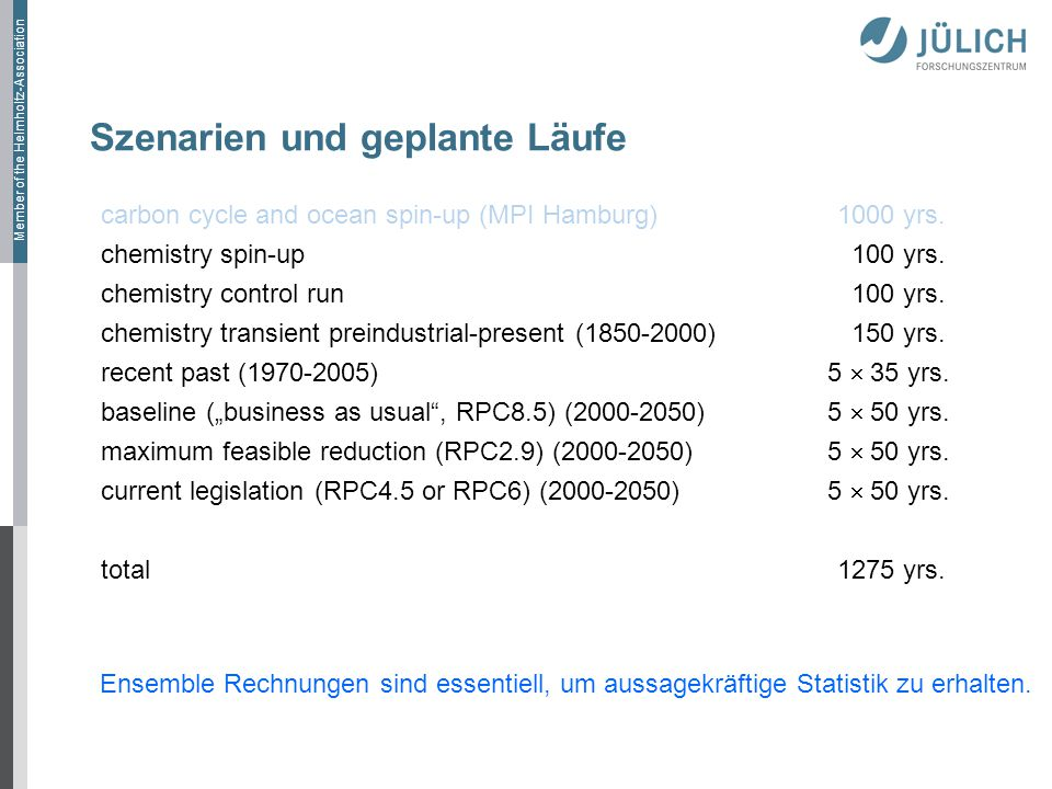 Member of the Helmholtz-Association Szenarien und geplante Läufe carbon cycle and ocean spin-up (MPI Hamburg)1000 yrs. chemistry spin-up 100 yrs. chem