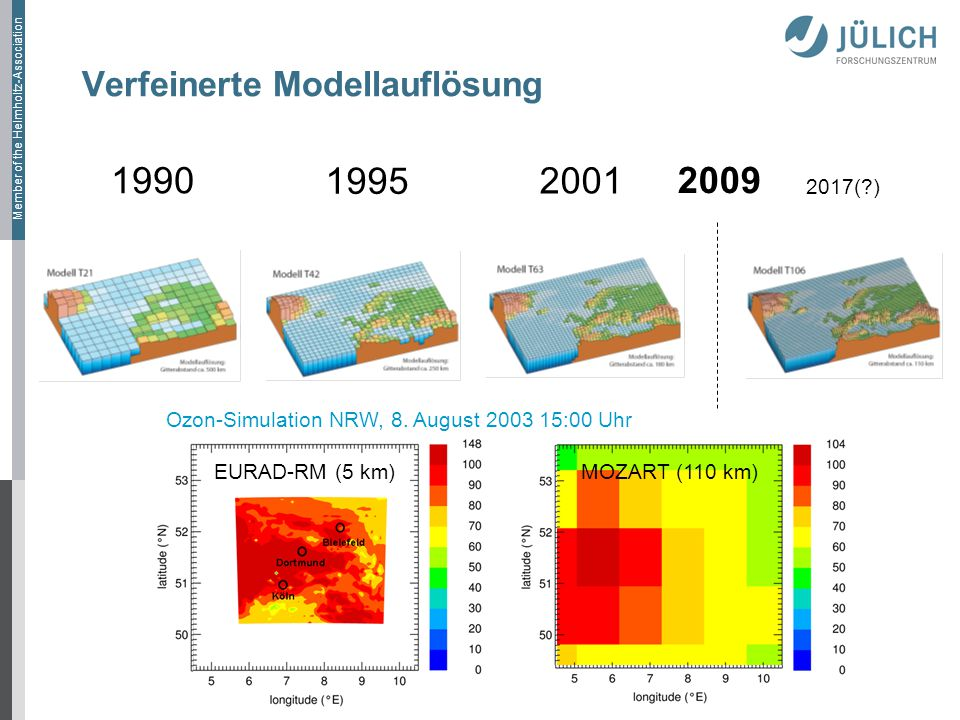 Member of the Helmholtz-Association Verfeinerte Modellauflösung 1990 1995 2001 2009 2017(?) Ozon-Simulation NRW, 8. August 2003 15:00 Uhr EURAD-RM (5