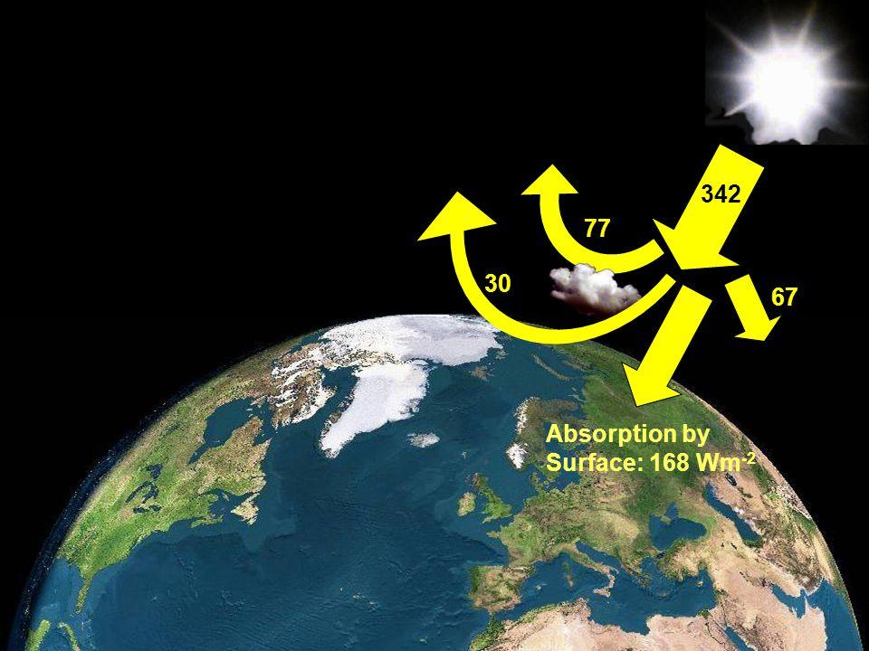 Member of the Helmholtz-Association Vom Klimamodell zum Erdsystemmodell