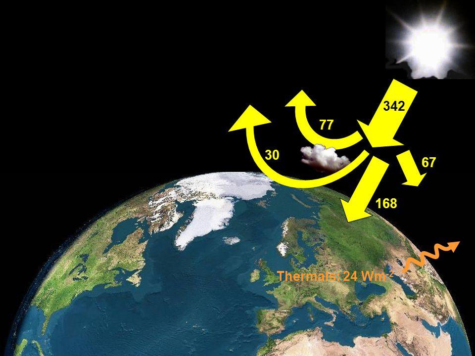 Member of the Helmholtz-Association Evapotranspiration, Latent Heat: 78 Wm -2 342 24 77 30 67 168