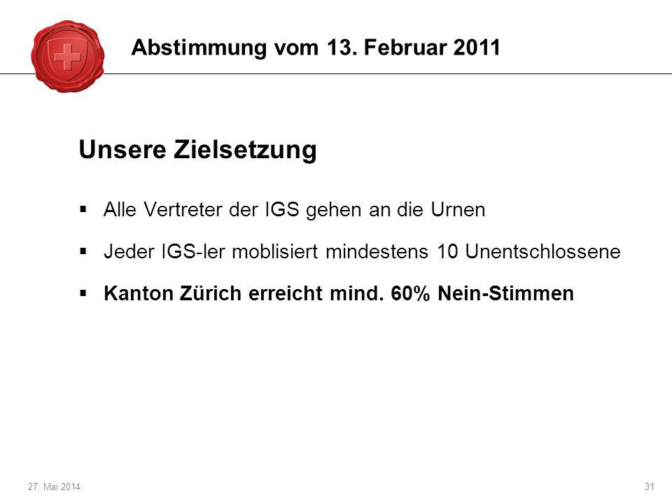 27. Mai 201431 Unsere Zielsetzung Alle Vertreter der IGS gehen an die Urnen Jeder IGS-ler moblisiert mindestens 10 Unentschlossene Kanton Zürich errei