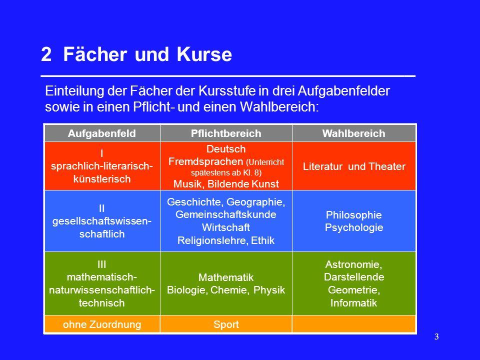 3 2 Fächer und Kurse __________________________________ Einteilung der Fächer der Kursstufe in drei Aufgabenfelder sowie in einen Pflicht- und einen W