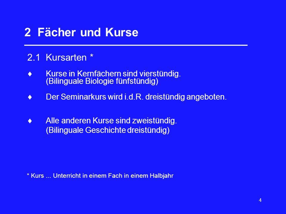 4 2 Fächer und Kurse __________________________________ Kurse in Kernfächern sind vierstündig. (Bilinguale Biologie fünfstündig) 2.1 Kursarten * Alle