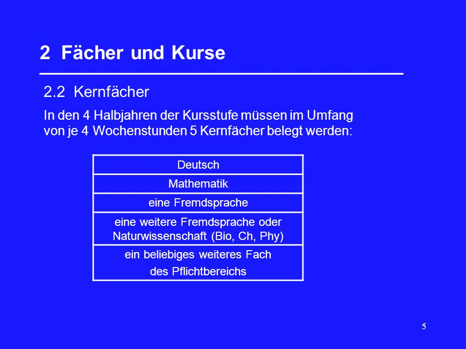 5 2 Fächer und Kurse __________________________________ 2.2 Kernfächer Deutsch Mathematik eine Fremdsprache eine weitere Fremdsprache oder Naturwissenschaft (Bio, Ch, Phy) ein beliebiges weiteres Fach des Pflichtbereichs In den 4 Halbjahren der Kursstufe müssen im Umfang von je 4 Wochenstunden 5 Kernfächer belegt werden: