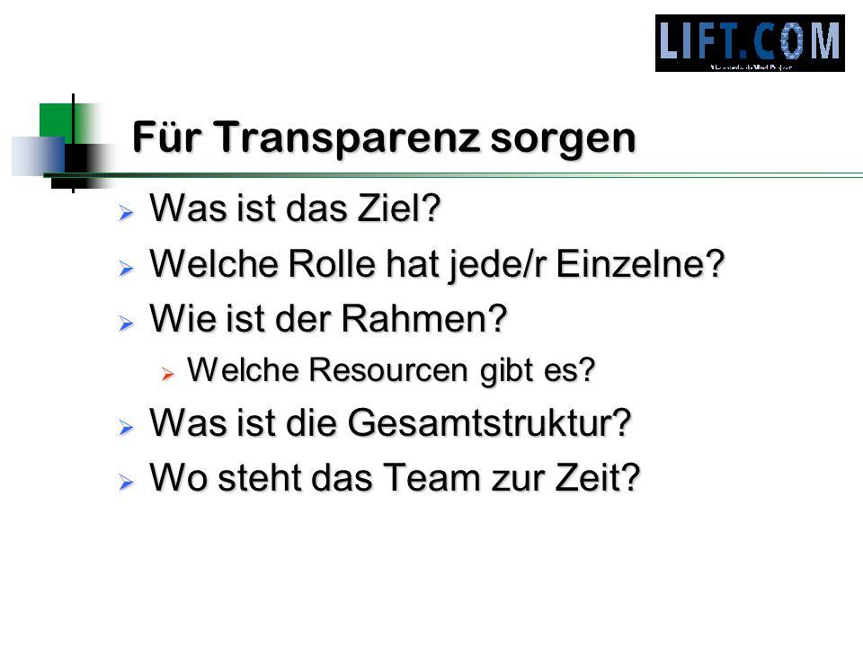 Für Transparenz sorgen Was ist das Ziel? Was ist das Ziel? Welche Rolle hat jede/r Einzelne? Welche Rolle hat jede/r Einzelne? Wie ist der Rahmen? Wie
