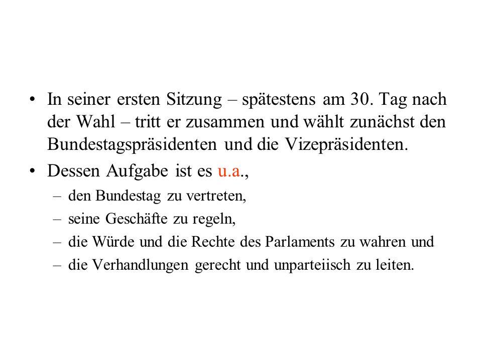 In seiner ersten Sitzung – spätestens am 30. Tag nach der Wahl – tritt er zusammen und wählt zunächst den Bundestagspräsidenten und die Vizepräsidente