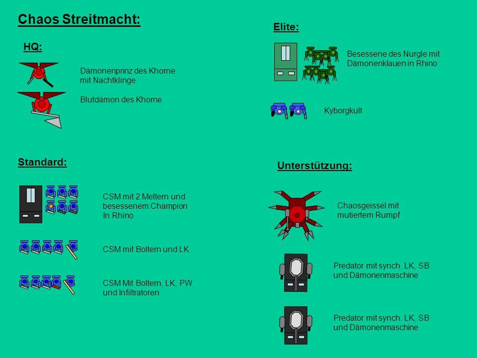 Chaos Streitmacht: HQ: Dämonenprinz des Khorne mit Nachtklinge Blutdämon des Khorne Elite: Besessene des Nurgle mit Dämonenklauen in Rhino Kyborgkult Standard: CSM mit 2 Meltern und besessenem Champion In Rhino CSM mit Boltern und LK CSM Mit Boltern, LK, PW und Infiltratoren Chaosgeissel mit mutiertem Rumpf Predator mit synch.