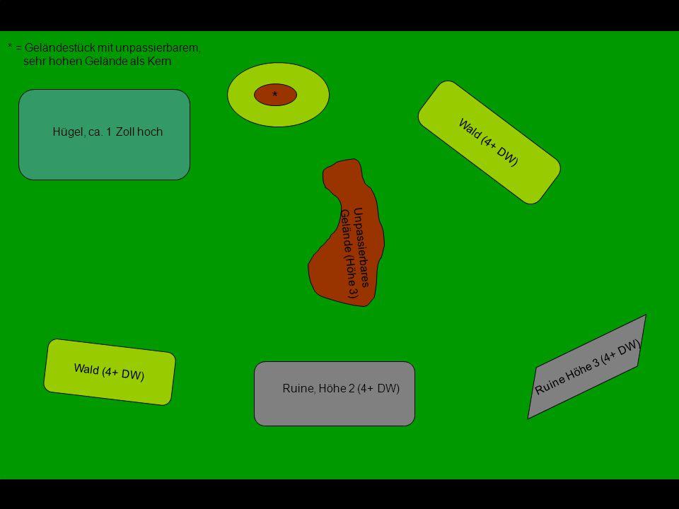 v Spielzug 2: Eldar (Beschuss)