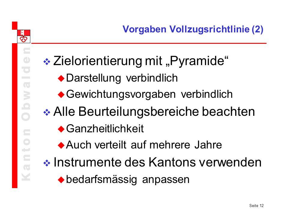 Seite 12 Vorgaben Vollzugsrichtlinie (2) Zielorientierung mit Pyramide Darstellung verbindlich Gewichtungsvorgaben verbindlich Alle Beurteilungsbereic