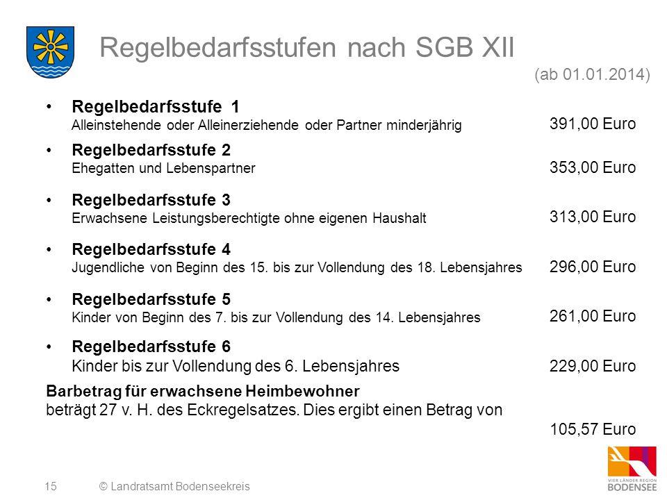 16 Blindengeld nach § 72 Abs.2 SGB XII ab Vollendung des 18.