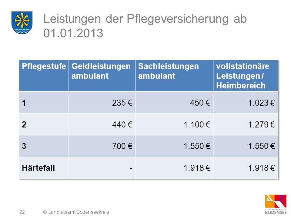 23 Erheblicher allgemeiner Betreuungsbedarf © Landratsamt Bodenseekreis