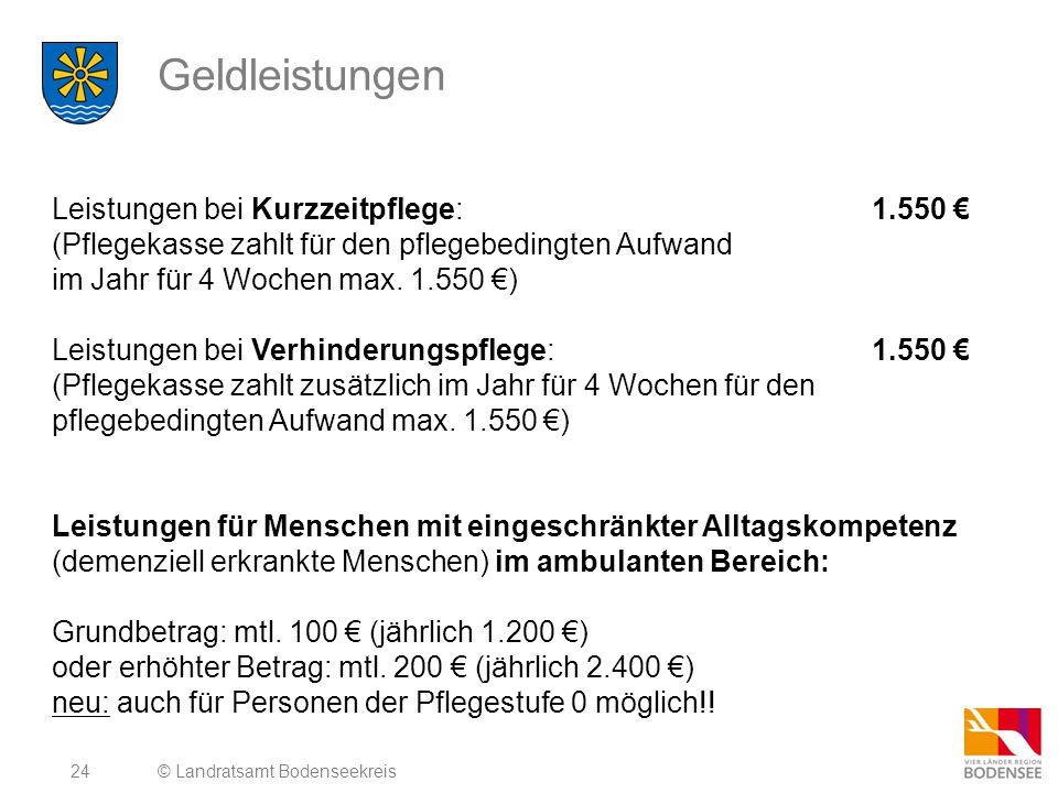 25 Geldleistungen © Landratsamt Bodenseekreis Sozialamt zahlt: 400 restliche Kosten für ambulanten Pflegedienst (1.500 Kosten - 1100 Pflegesachleistung) 200 Kosten für Nachbarschaftshilfe 147 gekürztes Pflegegeld (1/3 von 440 ) Fallbeispiel: Herr Mustermann ist in der Pflegestufe 2.