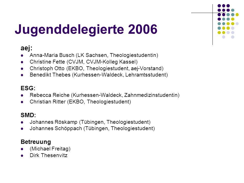 Jugenddelegierte 2006 aej: Anna-Maria Busch (LK Sachsen, Theologiestudentin) Christine Fette (CVJM, CVJM-Kolleg Kassel) Christoph Otto (EKBO, Theologiestudent, aej-Vorstand) Benedikt Thebes (Kurhessen-Waldeck, Lehramtsstudent) ESG: Rebecca Reiche (Kurhessen-Waldeck, Zahnmedizinstudentin) Christian Ritter (EKBO, Theologiestudent) SMD: Johannes Röskamp (Tübingen, Theologiestudent) Johannes Schöppach (Tübingen, Theologiestudent) Betreuung (Michael Freitag) Dirk Thesenvitz