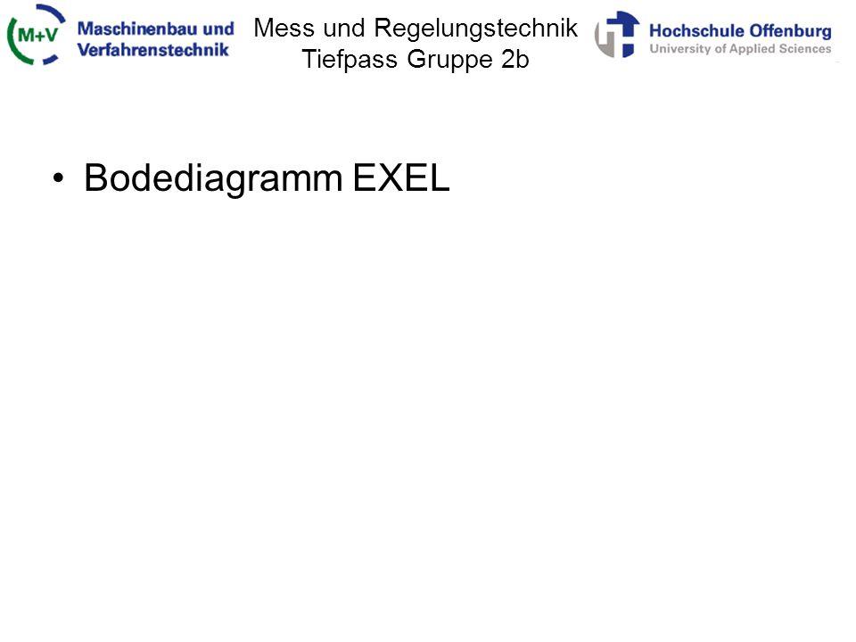 Mess und Regelungstechnik Tiefpass Gruppe 2b Bodediagramm EXEL