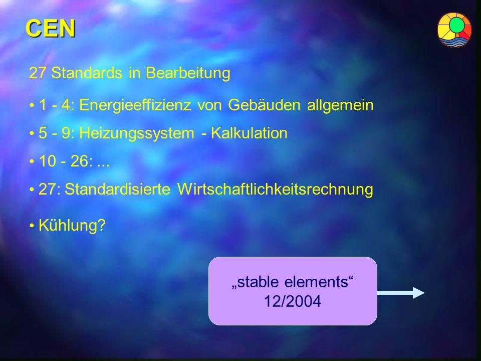 CEN 27 Standards in Bearbeitung 5 - 9: Heizungssystem - Kalkulation 1 - 4: Energieeffizienz von Gebäuden allgemein 10 - 26:... 27: Standardisierte Wir