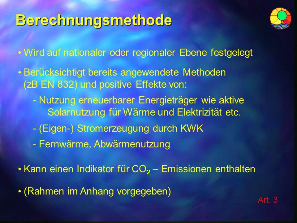 Berechnungsmethode Berücksichtigt bereits angewendete Methoden (zB EN 832) und positive Effekte von: - Nutzung erneuerbarer Energieträger wie aktive S