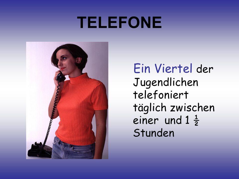 Ein Viertel der Jugendlichen telefoniert täglich zwischen einer und 1 ½ Stunden TELEFONE