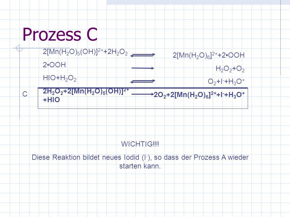 Prozess C 2[Mn(H 2 O) 5 (OH)] 2+ +2H 2 O 2 2OOH HIO+H 2 O 2 2H 2 O 2 +2[Mn(H 2 O) 5 (OH)] 2+ +HIO 2[Mn(H 2 O) 6 ] 2+ +2OOH H 2 O 2 +O 2 O 2 +I - +H 3 O + 2O 2 +2[Mn(H 2 O) 6 ] 2+ +I - +H 3 O + C WICHTIG!!.