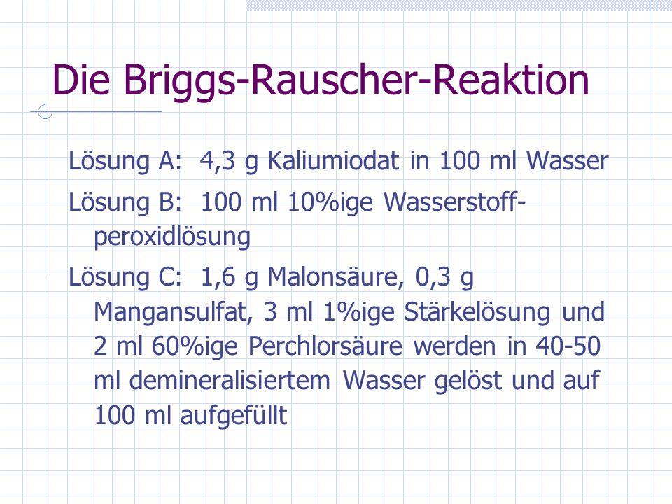 Die Briggs-Rauscher-Reaktion Gesamtreaktion: IO 3- + 2 H 2 O 2 + CH 2 (COOH) 2 + H 3 O + ICH(COOH) 2 + 2 O 2 + 4 H 2 O Mn 2+ Erklärt diese Reaktionsgleichung die Oszillation.