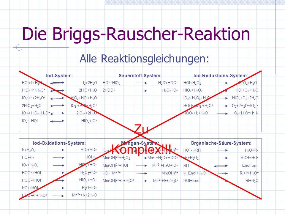 Die Briggs-Rauscher-Reaktion Alle Reaktionsgleichungen: Iod-System: Iod-Oxidations-System: Sauerstoff-System:Iod-Reduktions-System: Mangan-System:Organische-Säure-System: HO+HIO 2 2HOO H 2 O+HOO H 2 O 2 +O 2 HOI+I - +H 3 O + HIO 2 +I - +H 3 O + IO 3 - +I - +2H 3 O + 2HIO 2 +H 2 O IO 3 -+HIO 2 +H 3 O + IO 2+HOI I 2 +2H 2 O 2HIO+H 2 O HIO 2 +HOI+H 2 O IO 3 - +HOI+H 3 O + 2IO 2 +2H 2 O HIO 2 +IO HOI+H 2 O 2 HIO 2 +H 2 O 2 IO 3 - +H 2 O 2 +H 3 O + HOO+IO 3 - +H 3 O + HOO+I 2 +H 2 O I - +O 2 +H 3 O + HOI+O 2 +H 2 O HIO 2 +O 2 +2H 2 O O 2 +2H 2 O+IO 2 O 2 +H 3 O + +I - +I I+H 2 O 2 HO+I 2 IO+H 2 O 2 HOO+HOI HO+HOI HOO+I - +H 3 O + HOI+HO HOI+I HIO 2 +HO H 2 O 2 +IO HIO 2 +HO H 2 O+IO Mn 2+ +I+2H 2 O IO 2 +Mn 2+ +H 2 O Mn(OH) 2+ +H 2 O 2 Mn(OH) 2+ +HOI HO+Mn 2+ Mn(OH) 2+ +I - +H 3 O + HIO 2 +Mn(OH) 2+ Mn 2+ +H 2 O+HOO Mn 2+ +H 2 O+IO Mn(OH) 2+ Mn 2+ +I+2H 2 O HO +RH R+H 2 O 2 RH I 2 +Enol+H 2 O HOI+Enol H 2 O+R ROH+HO Enolform RI+I - +H 3 O + RI+H 2 O Zu Komplex!!!