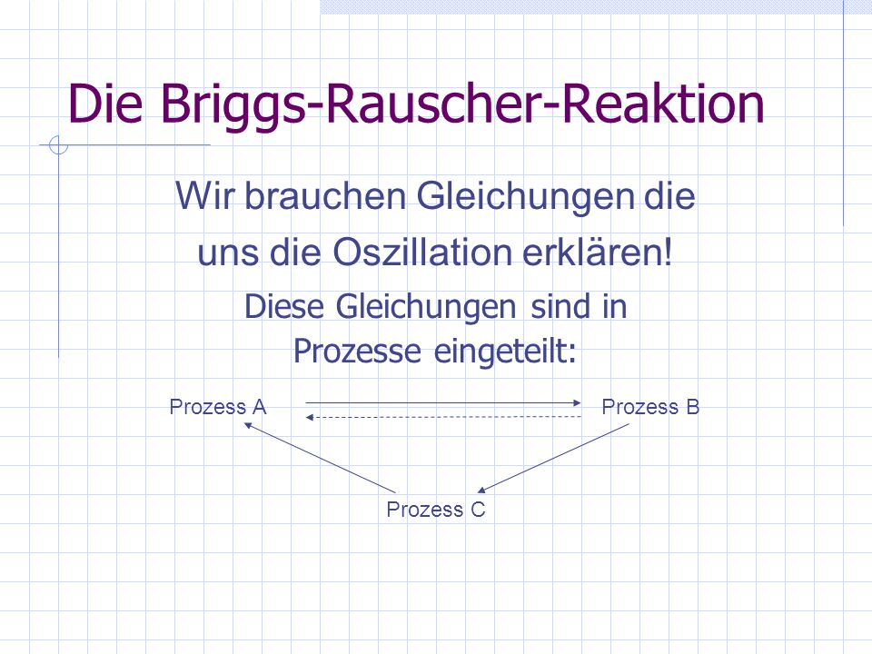 Die Briggs-Rauscher-Reaktion Diese Gleichungen sind in Prozesse eingeteilt: Prozess C Prozess AProzess B Wir brauchen Gleichungen die uns die Oszillation erklären!