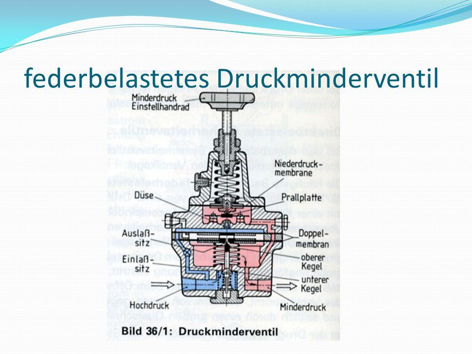 Reduzierventil für Gasflaschen reduziert Hochdruck auf Gebrauchsdruck