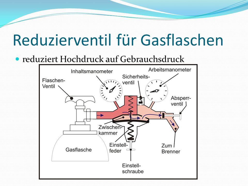 Kondensatableiter Ableitung von Flüssigkeit und Kondensat kaum austritt von Dampf Schützt vor Flüssigkeitsschlag Montage an tiefster Stelle viele verschiedene Bauweißen mechanisch thermisch starre