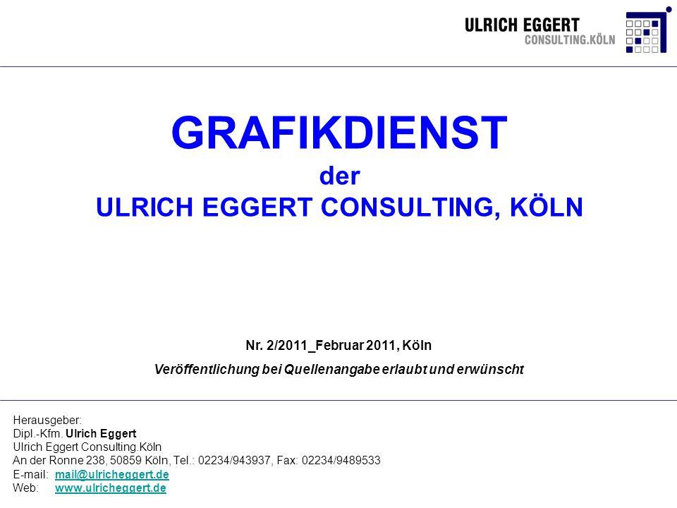 GRAFIKDIENST der ULRICH EGGERT CONSULTING, KÖLN Nr.