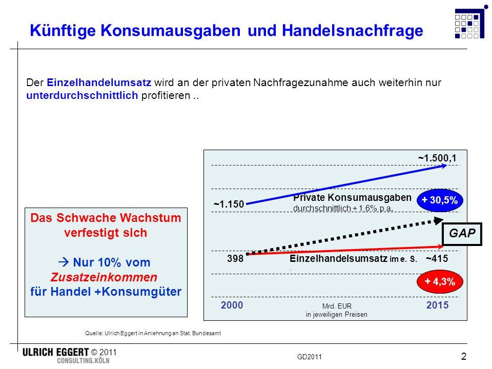 GD2011 © 2011 3 Reale Nettoverdienste je Arbeitnehmer JahrNettoRealIndex % 1991--100,0 1992+ 8,6+ 3,4103,4 1993+ 4,7+ 0,2103,6 1994+ 0,2- 2,4101,1 1995+ 0,8- 0,9100,2 1996- 0,1- 1,598,7 1997- 1,3- 3,195,6 1998+ 1,1+ 0,295,8 1999+ 1,3+ 1,296,9 2000+ 1,9+ 0,797,6 2001+ 3,6+ 1,398,8 2002+ 1,4- 0,498,5 2003+ 2,3- 0,498,1 2004+ 2,8+ 0,898,8 20050,0- 1,697,3 2006–- 2,195,2 2007–- 0,494,8 2009*–- 0,594,0 2010 * -- ~ 93,5 2015 *--~ 95,0 Quelle: In Anlehnung an Statistisches Bundesamt; Gutachten der Wirtschaftsforschungsinstitute * Eigene Hochrechnungen/Prognosen Das Netto-Real-Einkommen nach zusätzlicher Privater Vorsorge sinkt noch stärker.
