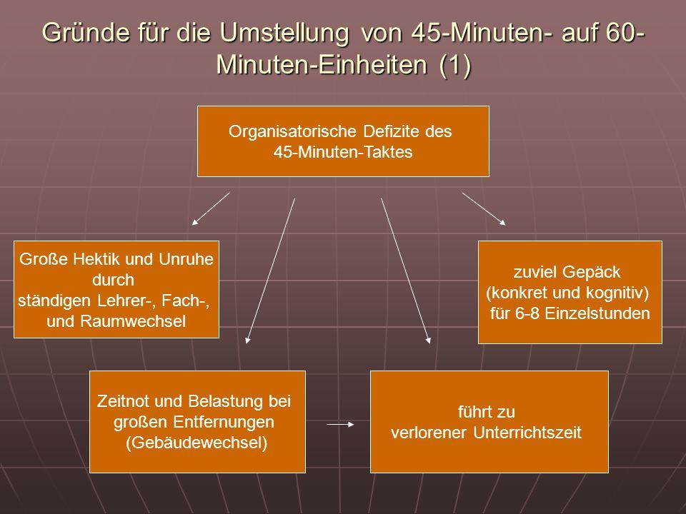 Gründe für die Umstellung von 45-Minuten- auf 60- Minuten-Einheiten (1) Organisatorische Defizite des 45-Minuten-Taktes Große Hektik und Unruhe durch