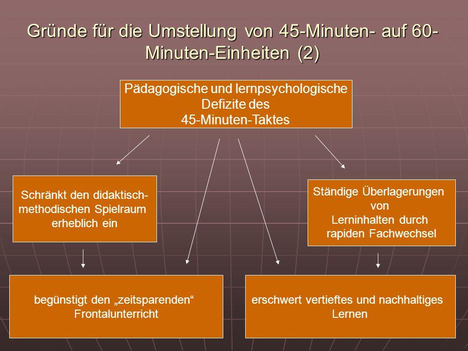 Gründe für die Umstellung von 45-Minuten- auf 60- Minuten-Einheiten (2) Pädagogische und lernpsychologische Defizite des 45-Minuten-Taktes Schränkt de