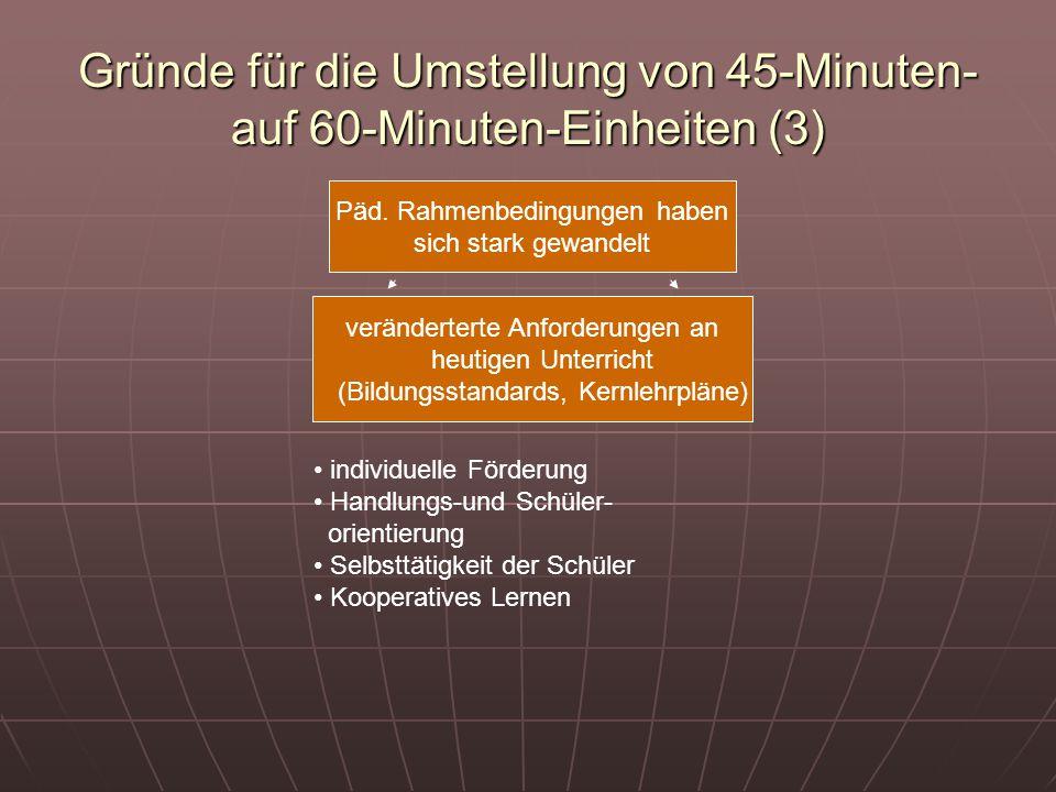 Gründe für die Umstellung von 45-Minuten- auf 60-Minuten-Einheiten (3) Päd. Rahmenbedingungen haben sich stark gewandelt veränderterte Anforderungen a