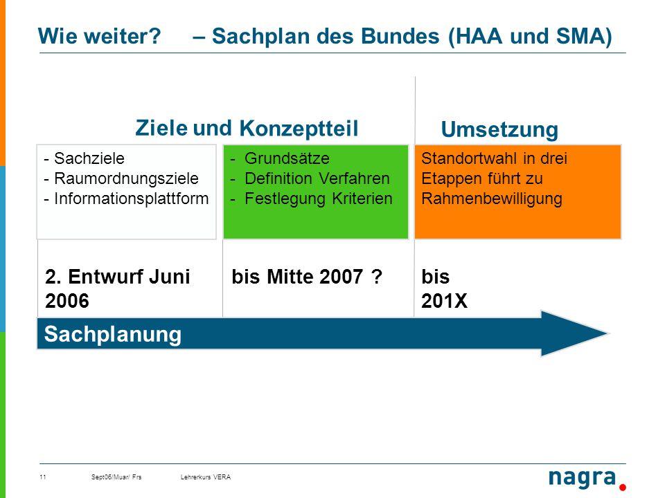 Sept06/Muar/ FrsLehrerkurs VERA11 Wie weiter? – Sachplan des Bundes (HAA und SMA) 2. Entwurf Juni 2006 bis Mitte 2007 ?bis 201X - Sachziele - Raumordn