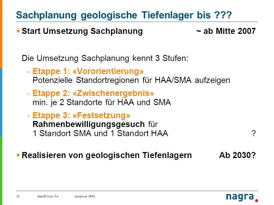 Sept06/Muar/ FrsLehrerkurs VERA12 Sachplanung geologische Tiefenlager bis ??? Start Umsetzung Sachplanung~ ab Mitte 2007 Die Umsetzung Sachplanung ken