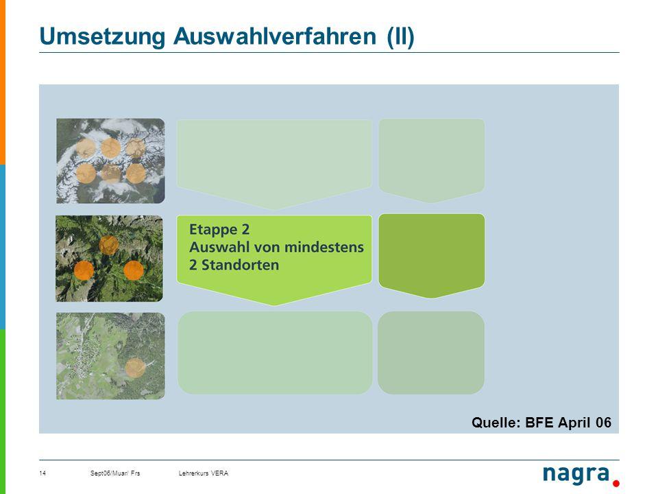 Sept06/Muar/ FrsLehrerkurs VERA14 Umsetzung Auswahlverfahren (ll) Quelle: BFE April 06