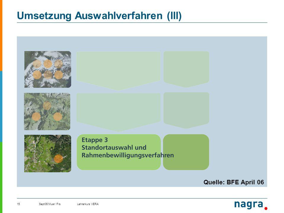 Sept06/Muar/ FrsLehrerkurs VERA15 Umsetzung Auswahlverfahren (lll) Quelle: BFE April 06