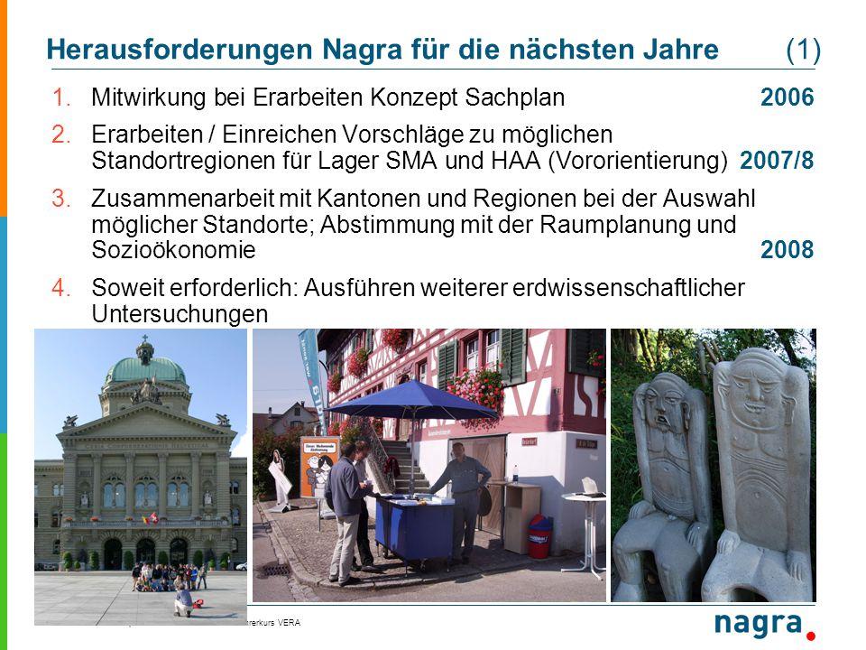 Sept06/Muar/ FrsLehrerkurs VERA20 Herausforderungen Nagra für die nächsten Jahre(1) 1.Mitwirkung bei Erarbeiten Konzept Sachplan 2006 2.Erarbeiten / E