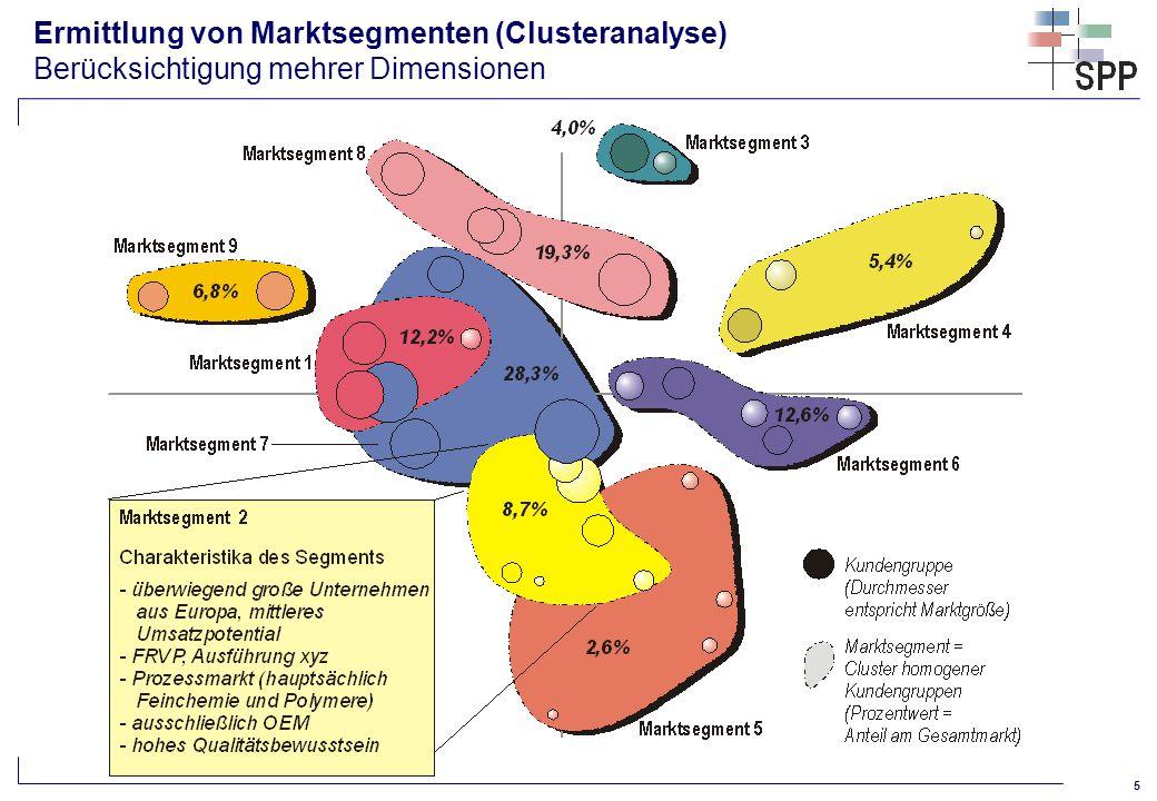 6 Marktleistungs-Marktsegmente-Matrix Ermittlung neuer Geschäftsfelder
