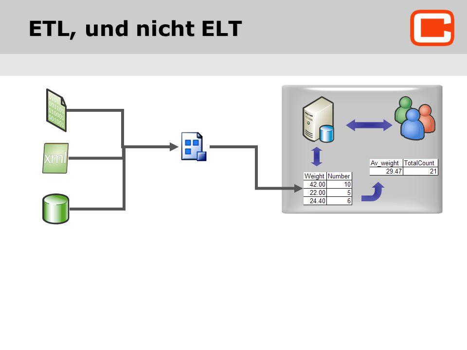 ETL, und nicht ELT