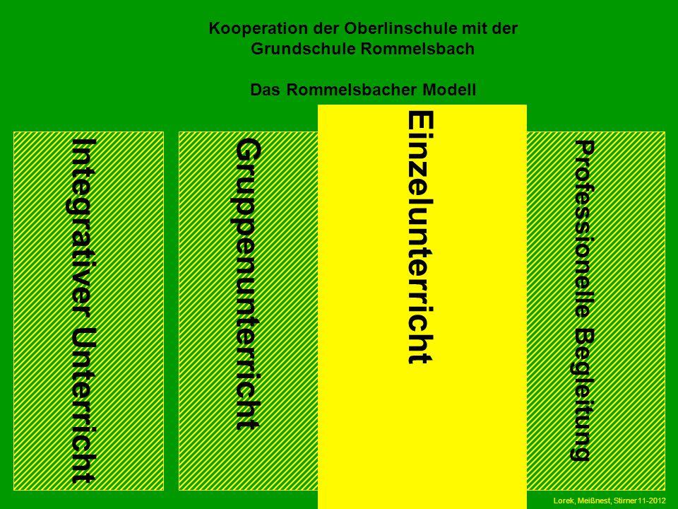 Einzelunterricht Kooperation der Oberlinschule mit der Grundschule Rommelsbach Das Rommelsbacher Modell Integrativer Unterricht Gruppenunterricht Professionelle Begleitung Lorek, Meißnest, Stirner 11-2012
