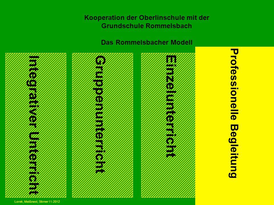 Einzelunterricht Professionelle Begleitung Kooperation der Oberlinschule mit der Grundschule Rommelsbach Das Rommelsbacher Modell Integrativer Unterricht Gruppenunterricht Lorek, Meißnest, Stirner 11-2012