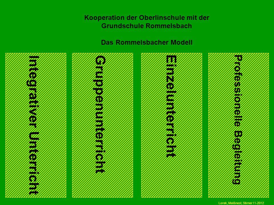 EinzelunterrichtProfessionelle Begleitung Kooperation der Oberlinschule mit der Grundschule Rommelsbach Das Rommelsbacher Modell Integrativer Unterricht Gruppenunterricht Lorek, Meißnest, Stirner 11-2012
