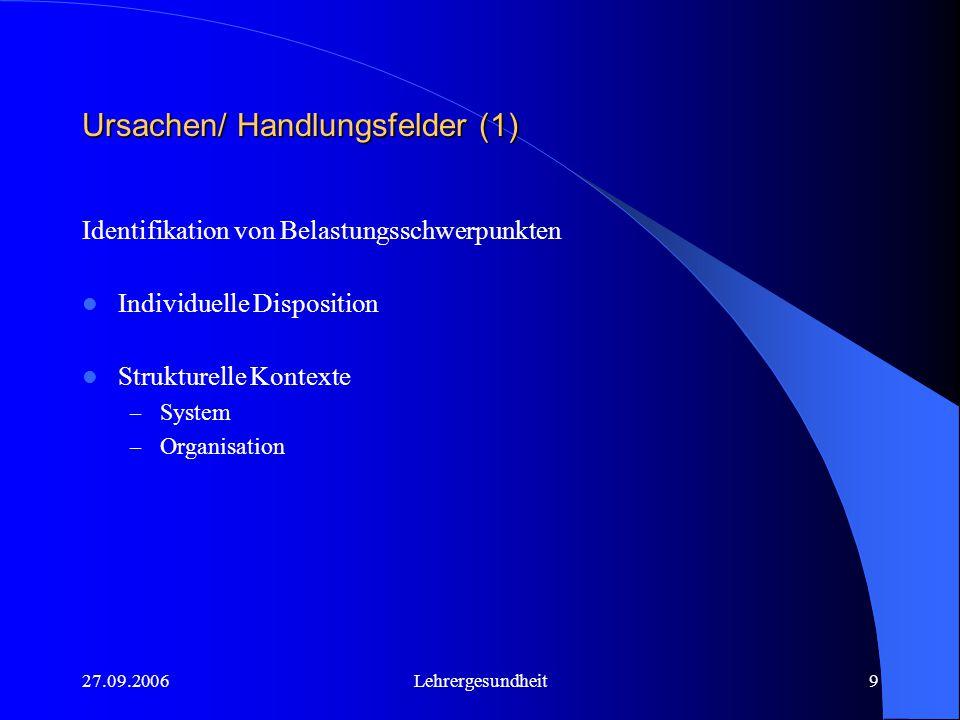 27.09.2006Lehrergesundheit9 Ursachen/ Handlungsfelder (1) Identifikation von Belastungsschwerpunkten Individuelle Disposition Strukturelle Kontexte – System – Organisation
