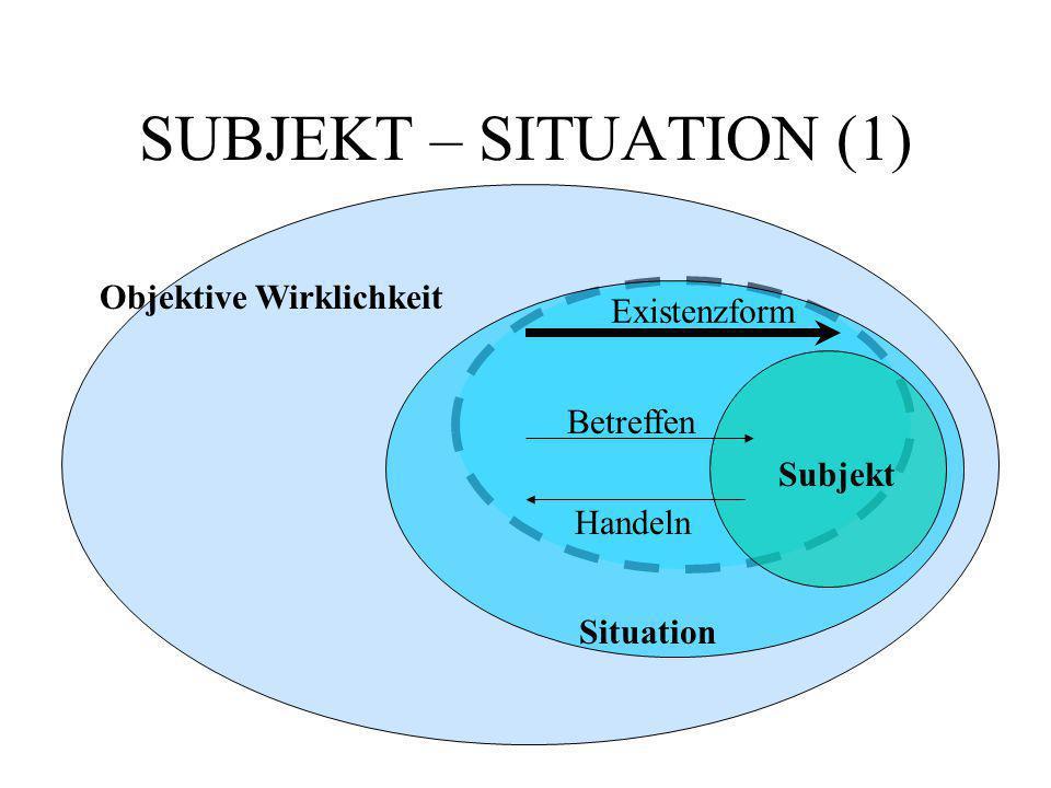 SUBJEKT – SITUATION (1) Objektive Wirklichkeit Situation Subjekt Handeln Betreffen Existenzform