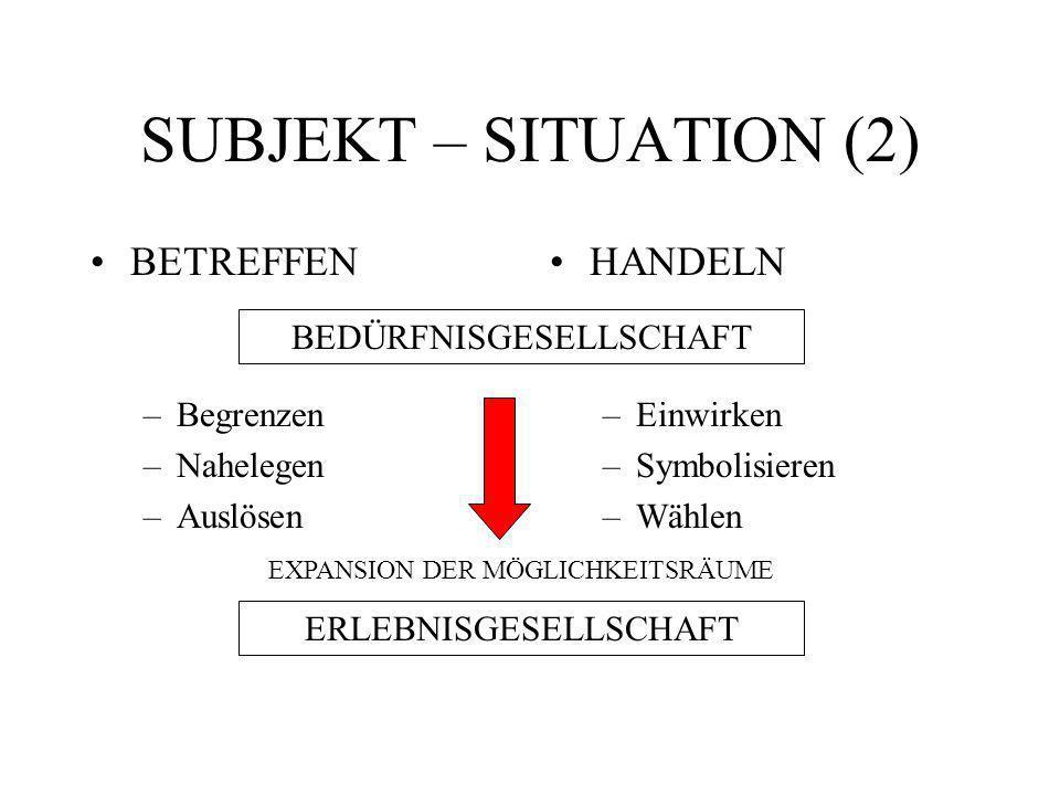SUBJEKT – SITUATION (2) BETREFFEN –Begrenzen –Nahelegen –Auslösen HANDELN –Einwirken –Symbolisieren –Wählen BEDÜRFNISGESELLSCHAFT ERLEBNISGESELLSCHAFT