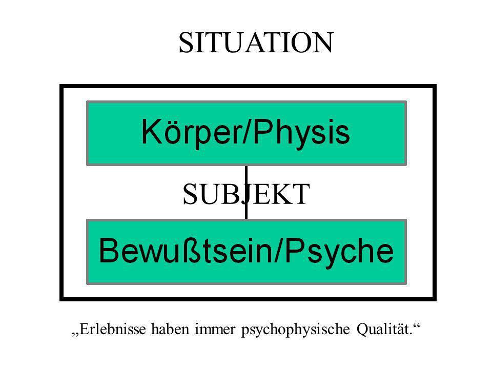 SUBJEKT Erlebnisse haben immer psychophysische Qualität. SITUATION