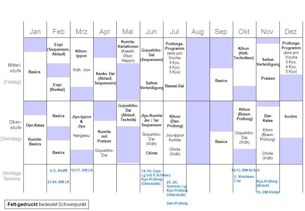 2./3. BezM 23/24. BM LK 16/17. DM LK Fett-gedruckt bedeutet Schwerpunkt JanFebMrzAprMaiJunJulAugSepOktNovDez Mittel- stufe (Freitag) Ober- stufe (Dien