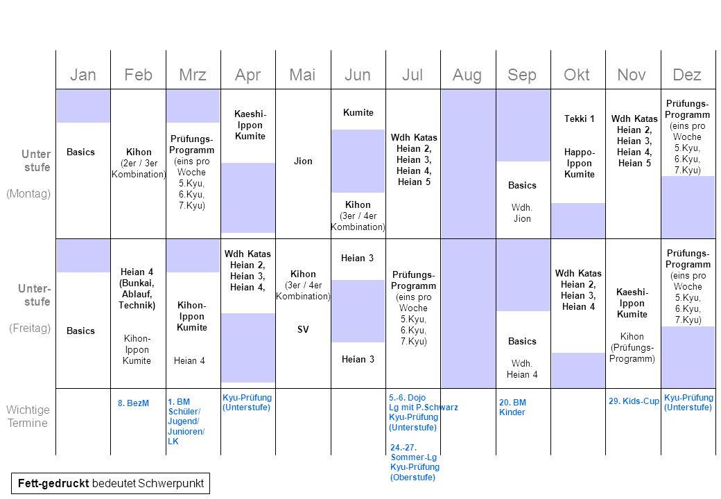 Unter stufe (Montag) Unter- stufe (Freitag) Wichtige Termine Fett-gedruckt bedeutet Schwerpunkt 5.-6.