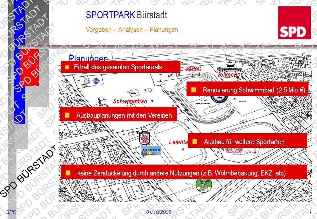 SPD BÜRSTADT SPD BÜRSTADT SPD BÜRSTADT SPD BÜRSTADT SPD BÜRSTADT SPD BÜRSTADT SPD BÜRSTADT SPD01/10/20084 SPORTPARK Bürstadt Vorgaben – Analysen – Planungen Planungen Schwimmbad Leichtathletik BRSG Volkschor Erhalt des gesamten Sportareals Renovierung Schwimmbad (2,5 Mio ) Ausbauplanungen mit den Vereinen keine Zerstückelung durch andere Nutzungen (z.B.