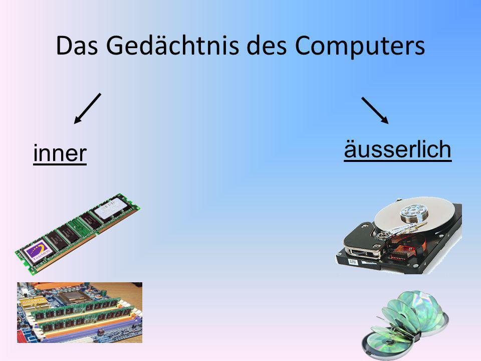 Das Gedächtnis des Computers inner äusserlich
